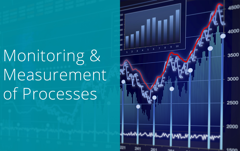 Friday Facts - Monitoring & Measurement of Processes